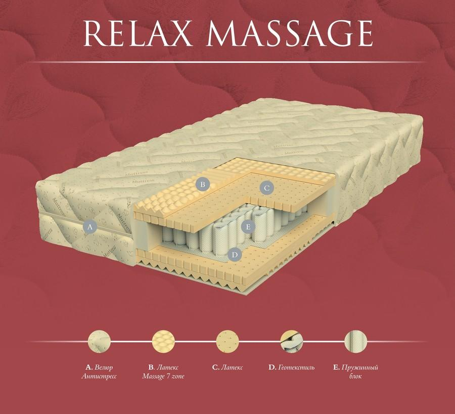 Матрас DreamLine Relax Massage TFK